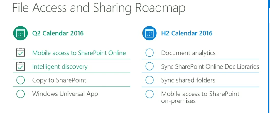 2016-05-04 19_07_08-The Future of SharePoint - Internet Explorer