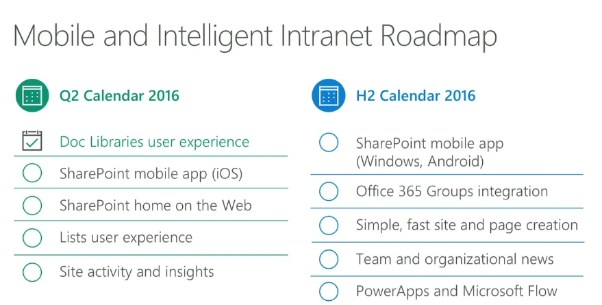 2016-05-04 19_41_00-The Future of SharePoint - Internet Explorer